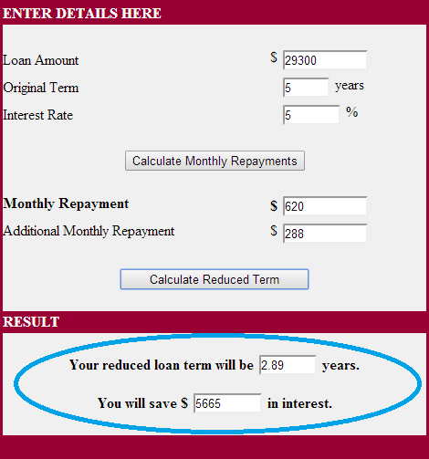 student loan payoff calculator with extra payments